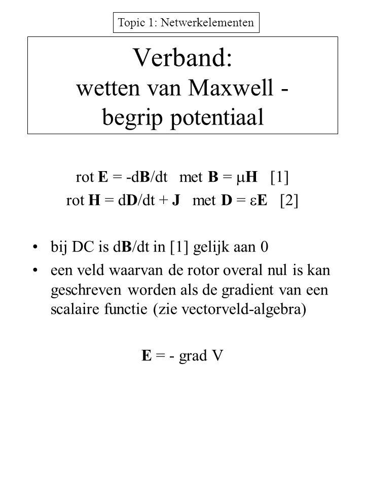 Verband: wetten van Maxwell - begrip potentiaal