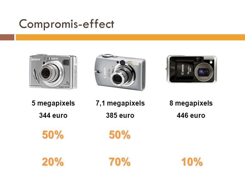 Compromis-effect 50% 50% 20% 70% 10% 5 megapixels 344 euro