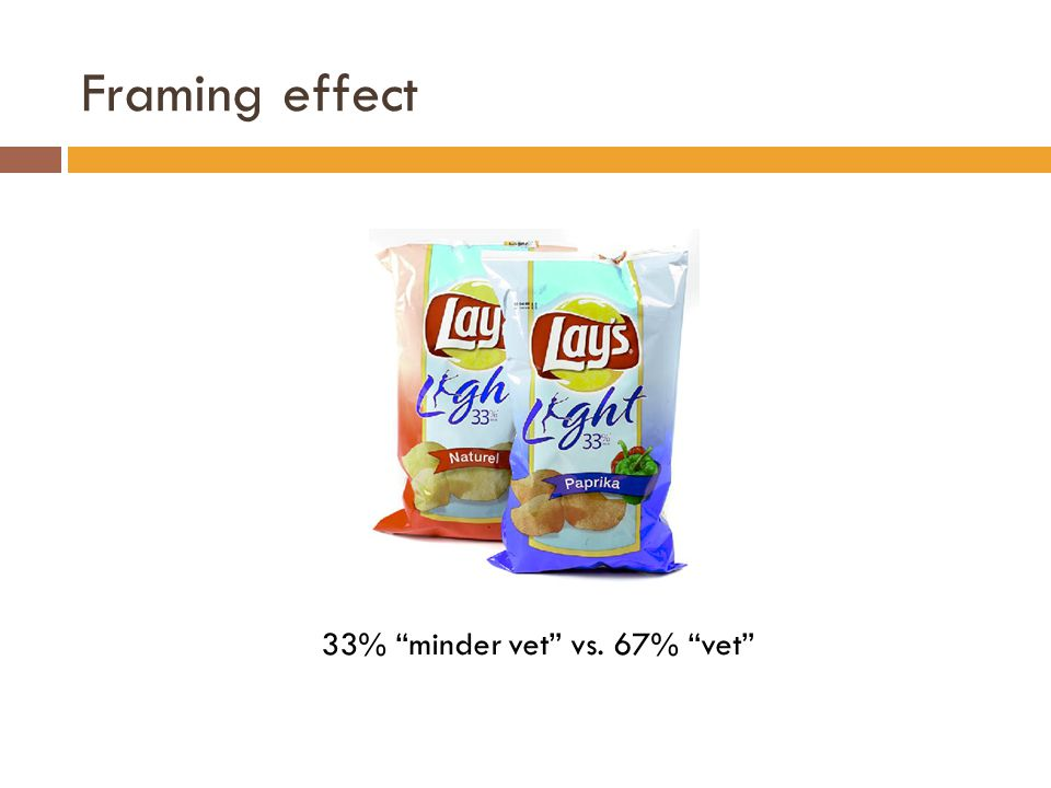 33% minder vet vs. 67% vet