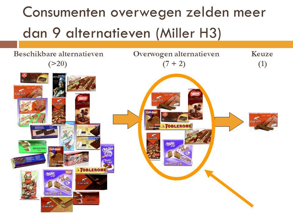 Consumenten overwegen zelden meer dan 9 alternatieven (Miller H3)