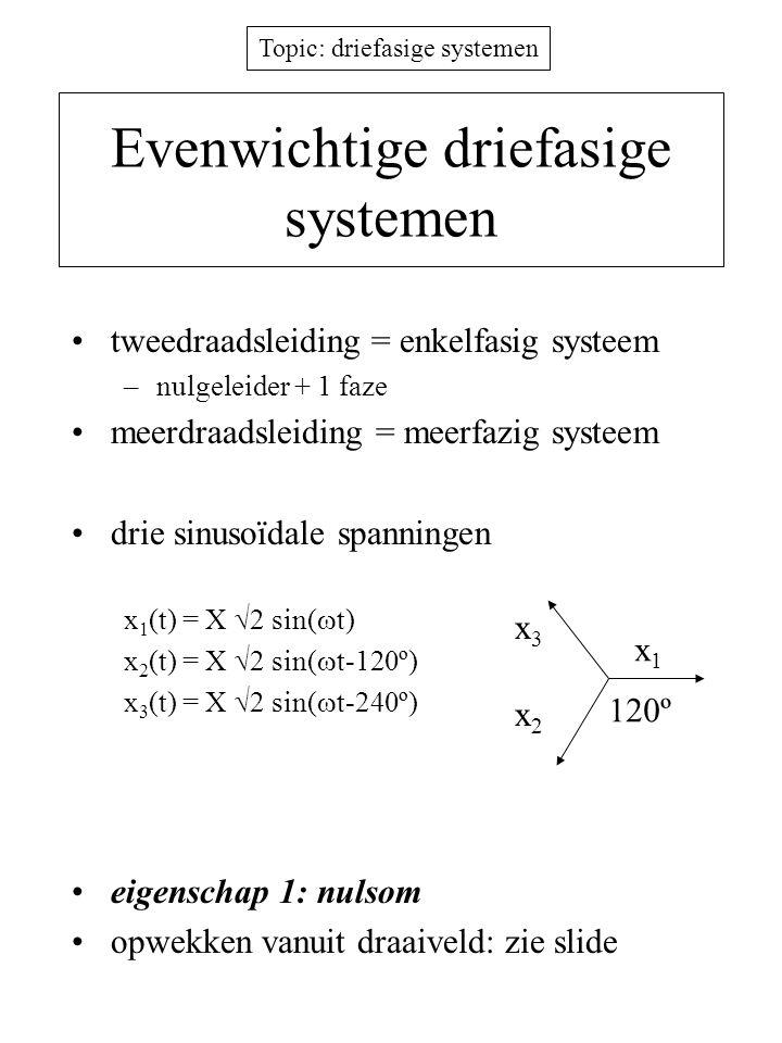 Evenwichtige driefasige systemen