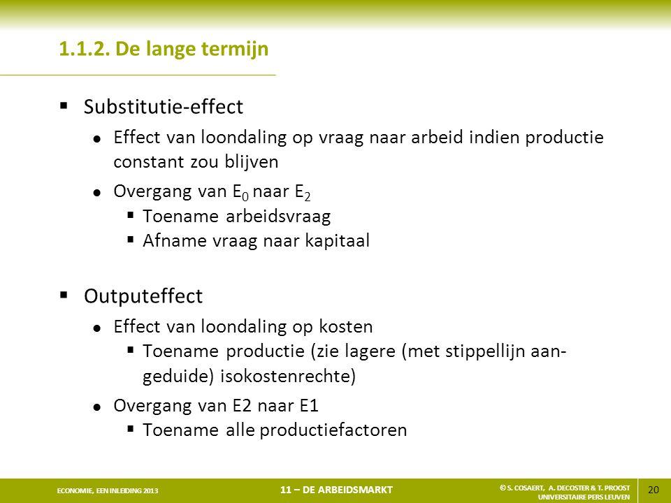 1.1.2. De lange termijn Substitutie-effect Outputeffect