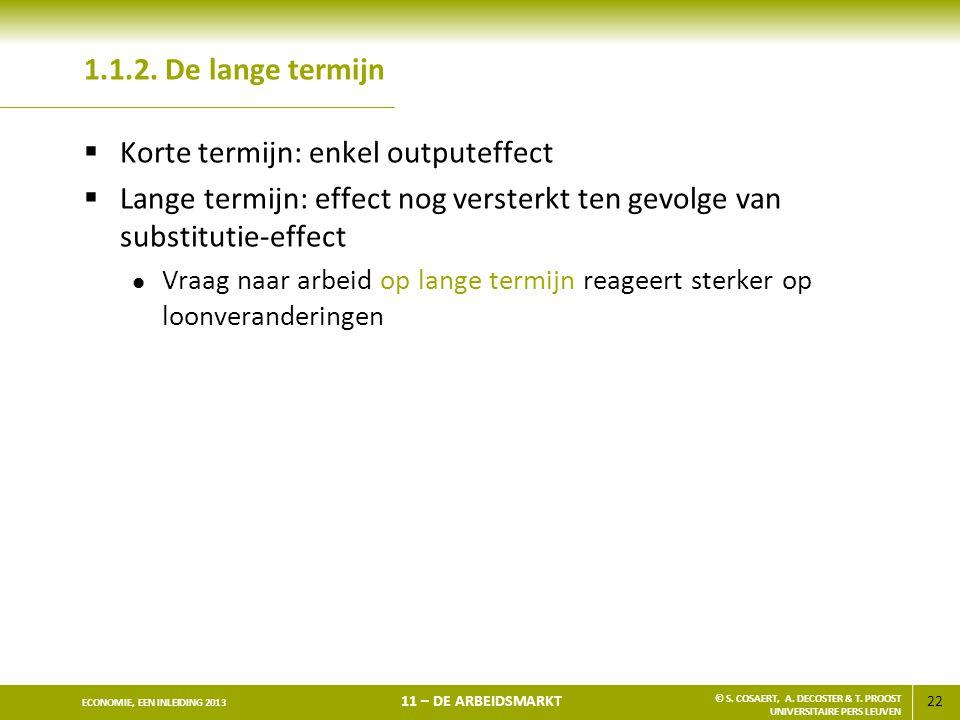 Korte termijn: enkel outputeffect