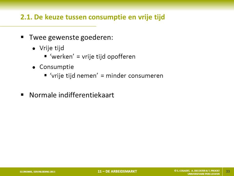 2.1. De keuze tussen consumptie en vrije tijd