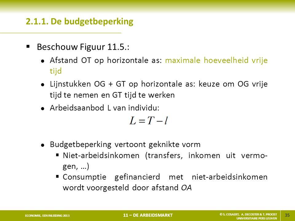 2.1.1. De budgetbeperking Beschouw Figuur 11.5.:
