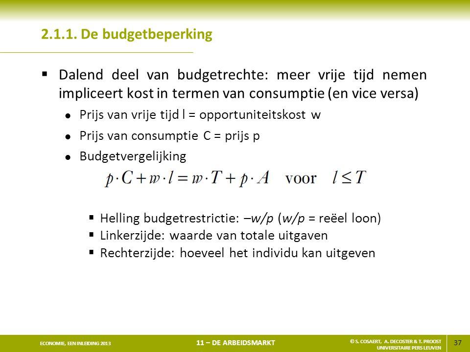 2.1.1. De budgetbeperking Dalend deel van budgetrechte: meer vrije tijd nemen impliceert kost in termen van consumptie (en vice versa)