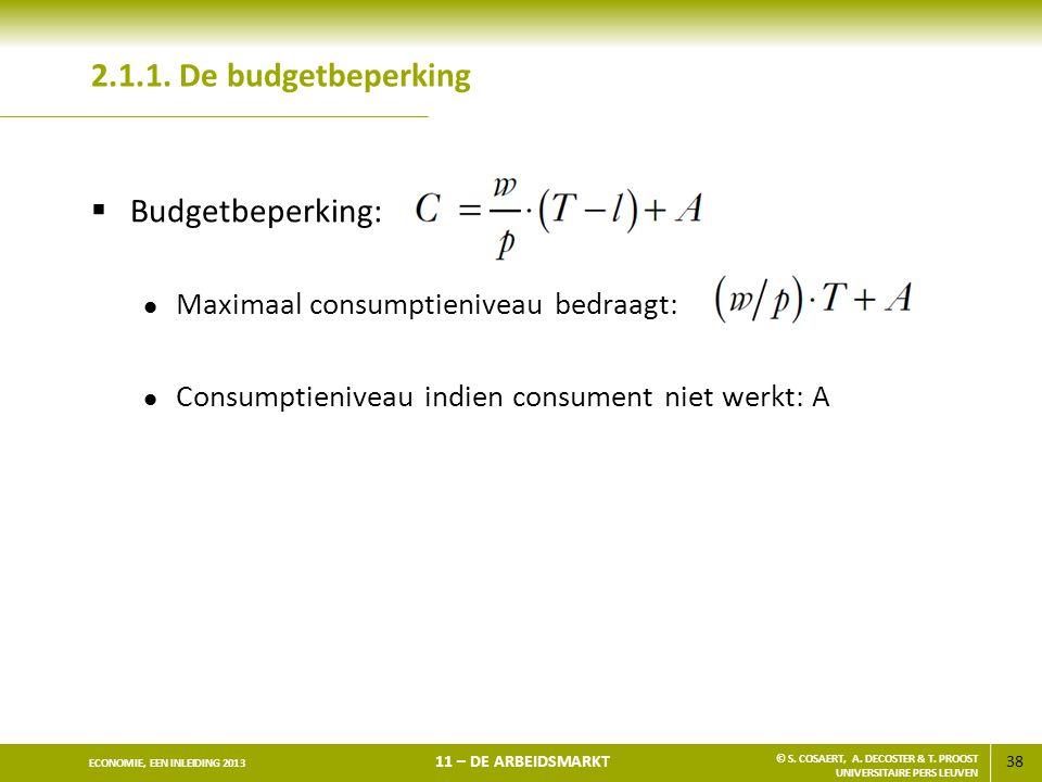2.1.1. De budgetbeperking Budgetbeperking: