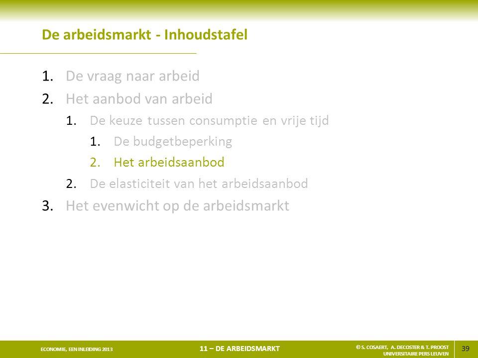 De arbeidsmarkt - Inhoudstafel