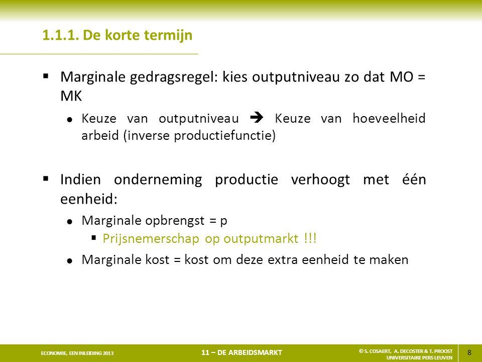Marginale gedragsregel: kies outputniveau zo dat MO = MK