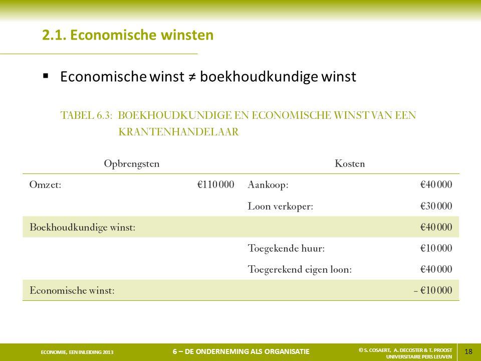 2.1. Economische winsten Economische winst ≠ boekhoudkundige winst