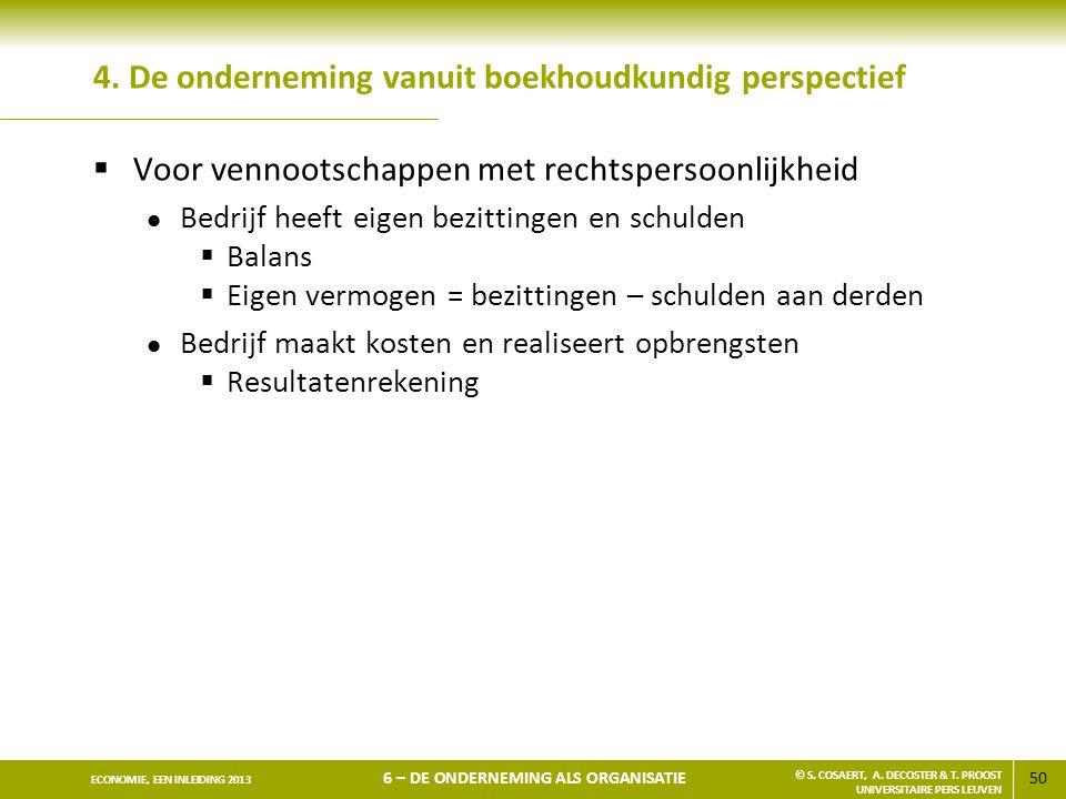 4. De onderneming vanuit boekhoudkundig perspectief