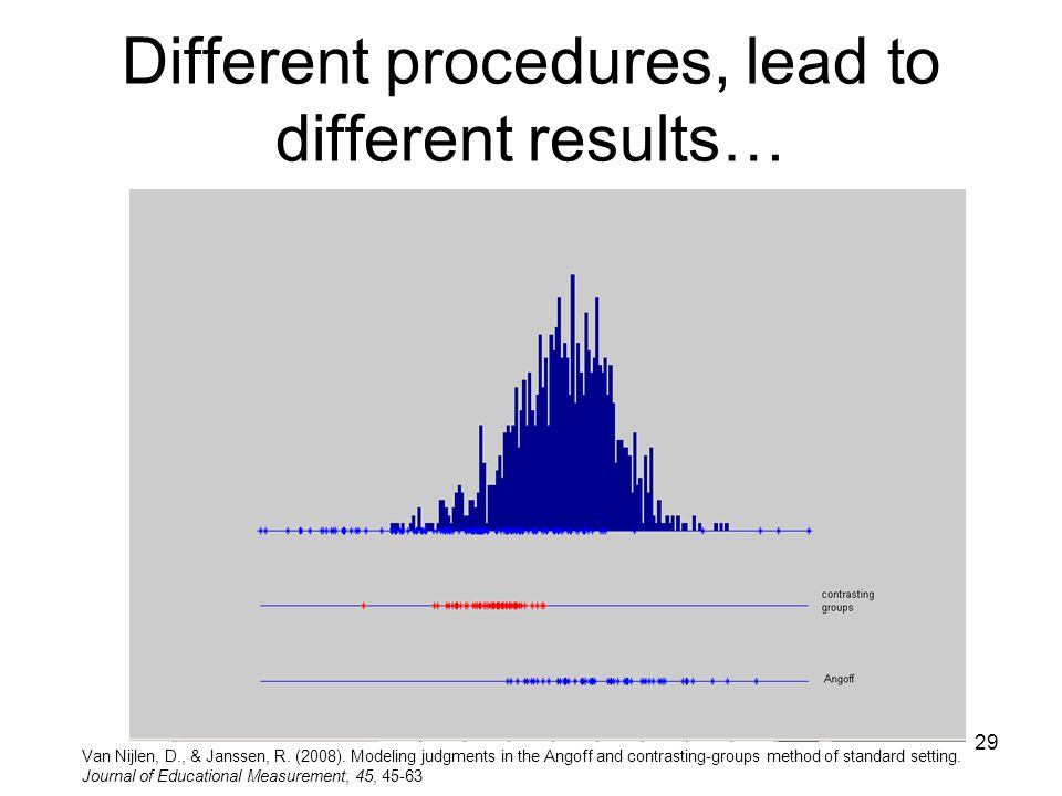 Different procedures, lead to different results…
