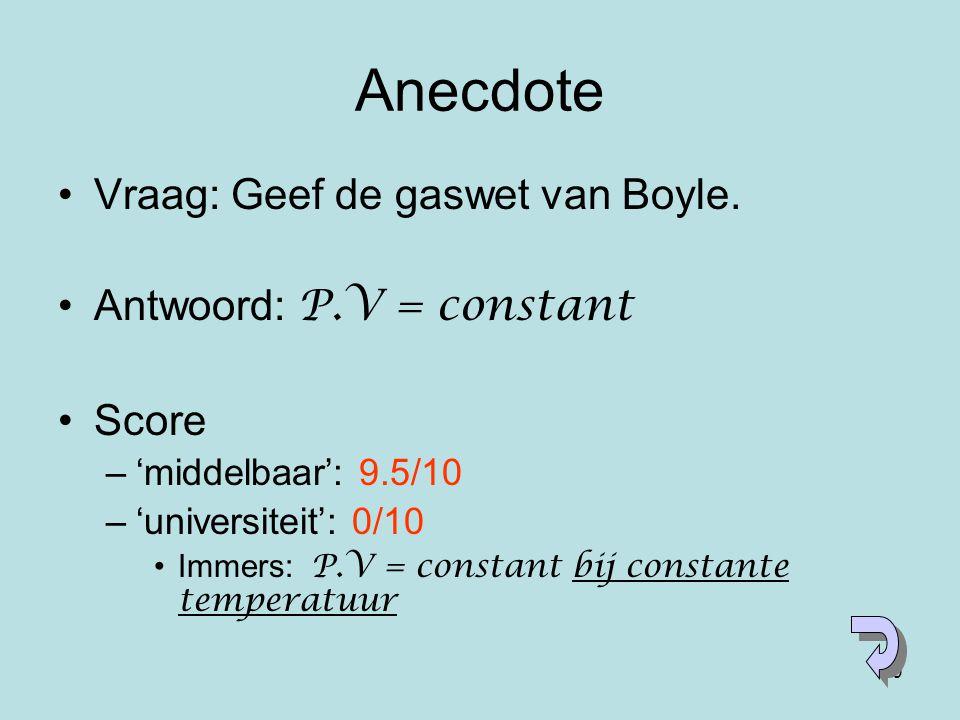 Anecdote Vraag: Geef de gaswet van Boyle. Antwoord: P.V = constant