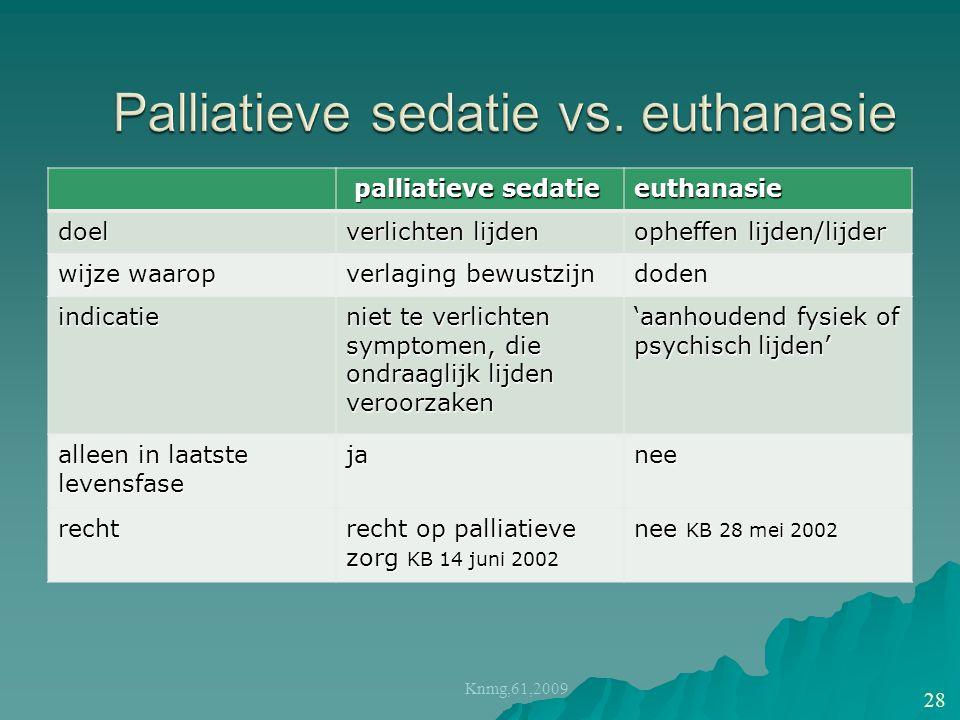 Palliatieve sedatie vs. euthanasie