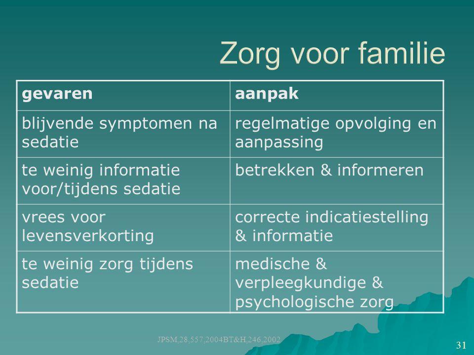 Zorg voor familie gevaren aanpak blijvende symptomen na sedatie