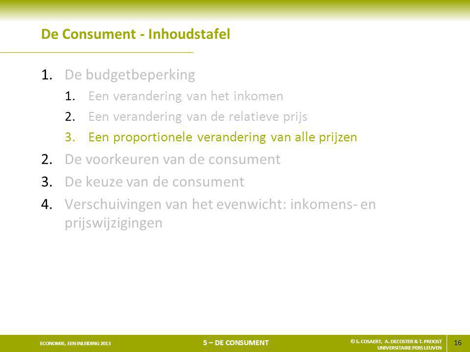 De Consument - Inhoudstafel