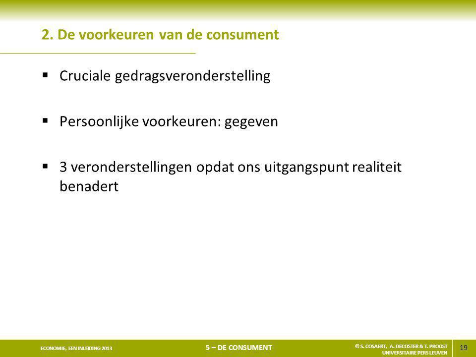 2. De voorkeuren van de consument
