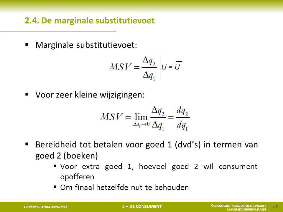 2.4. De marginale substitutievoet