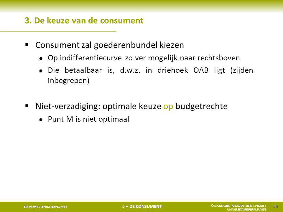 3. De keuze van de consument