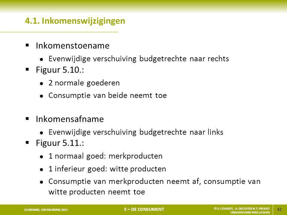 4.1. Inkomenswijzigingen Inkomenstoename Figuur 5.10.: Inkomensafname