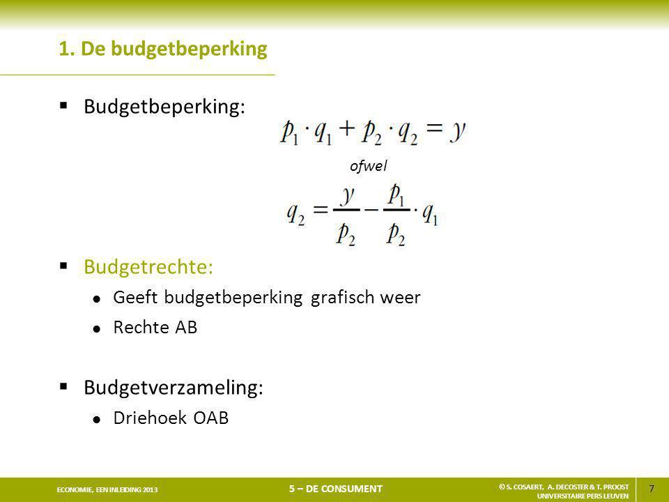 1. De budgetbeperking Budgetbeperking: Budgetrechte: