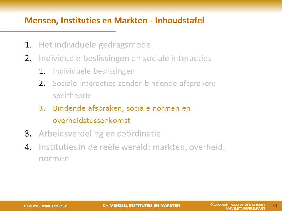 Mensen, Instituties en Markten - Inhoudstafel