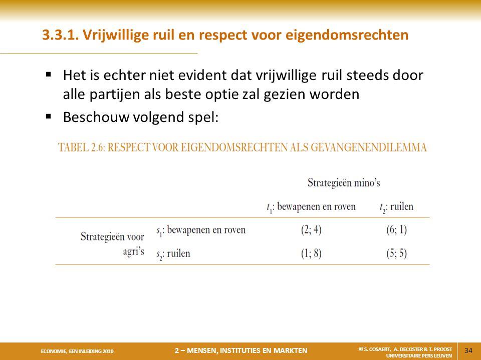 3.3.1. Vrijwillige ruil en respect voor eigendomsrechten