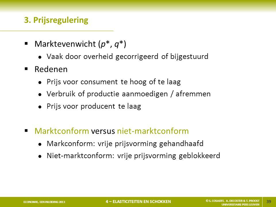 Marktevenwicht (p*, q*) Redenen