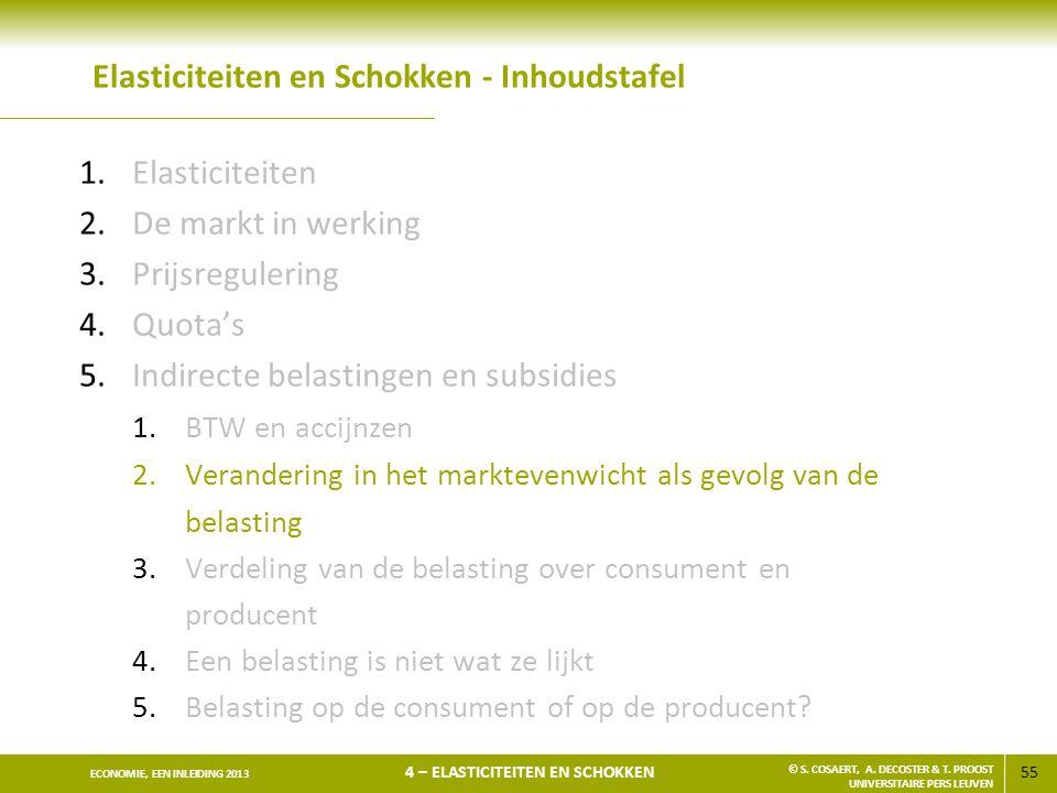 Elasticiteiten en Schokken - Inhoudstafel