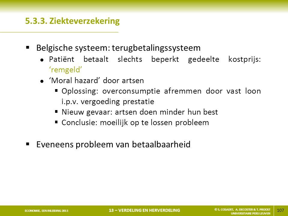 Belgische systeem: terugbetalingssysteem