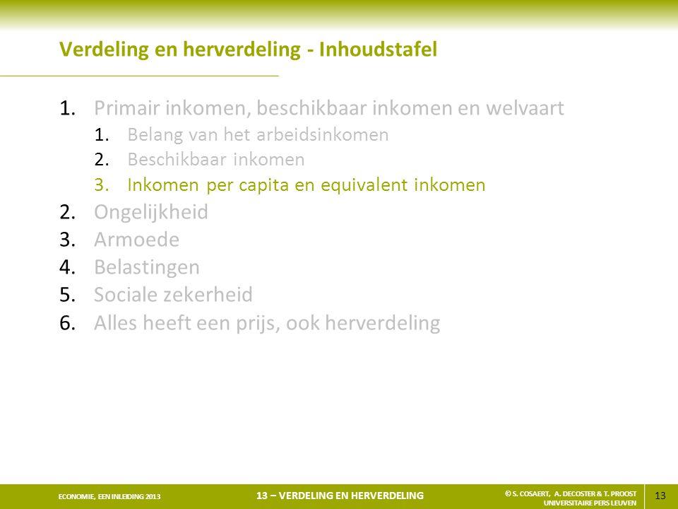 Verdeling en herverdeling - Inhoudstafel