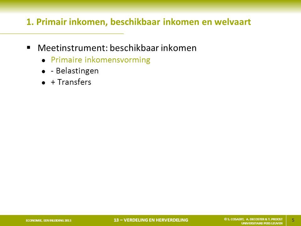 1. Primair inkomen, beschikbaar inkomen en welvaart