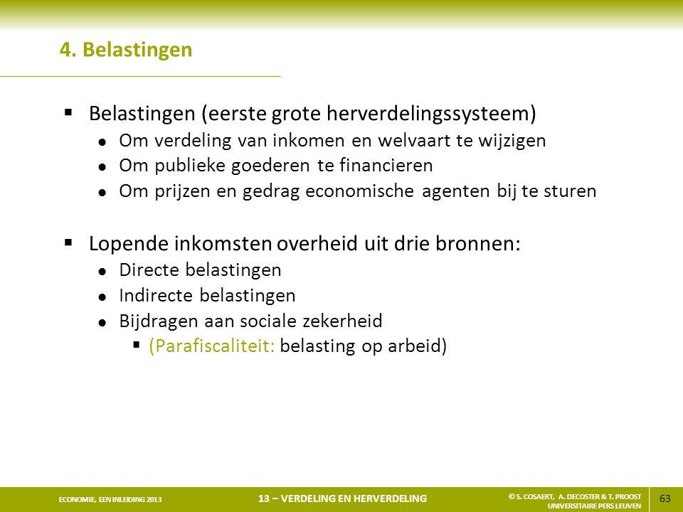 Belastingen (eerste grote herverdelingssysteem)