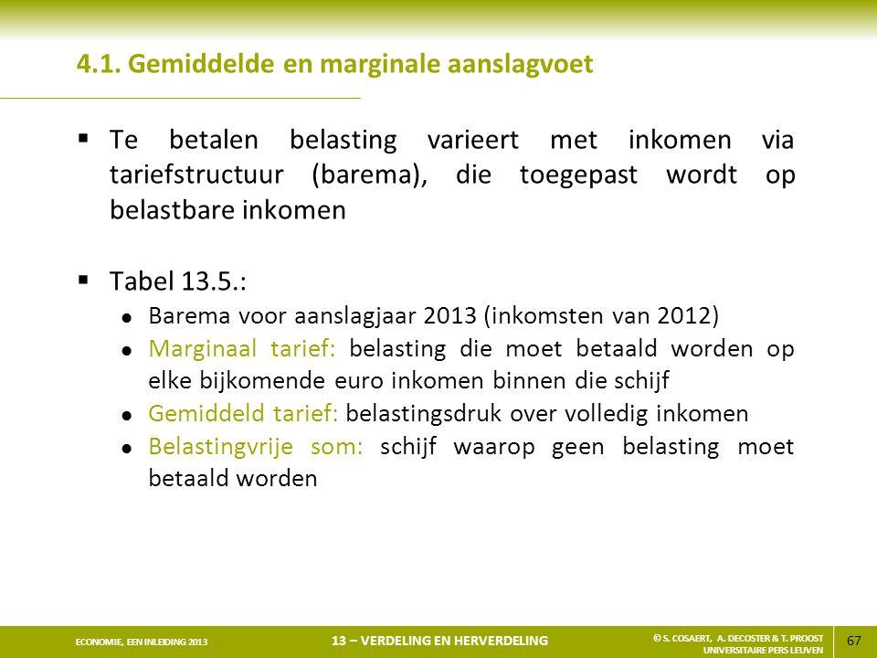 4.1. Gemiddelde en marginale aanslagvoet