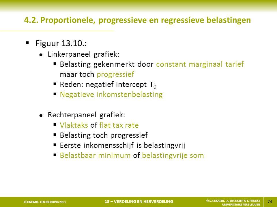 4.2. Proportionele, progressieve en regressieve belastingen