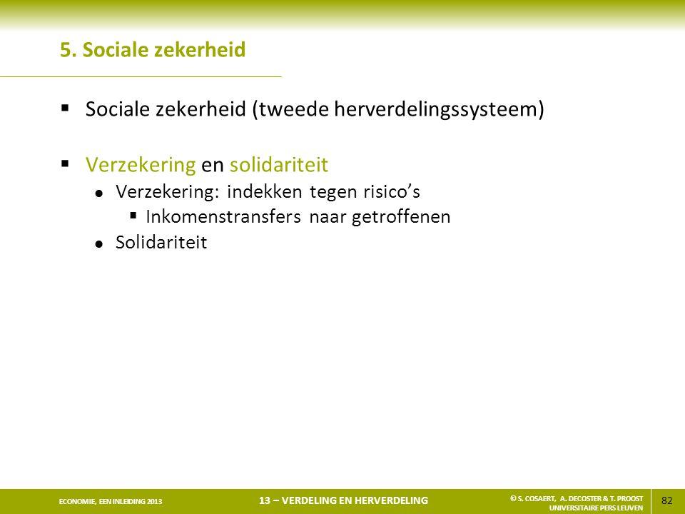 Sociale zekerheid (tweede herverdelingssysteem)