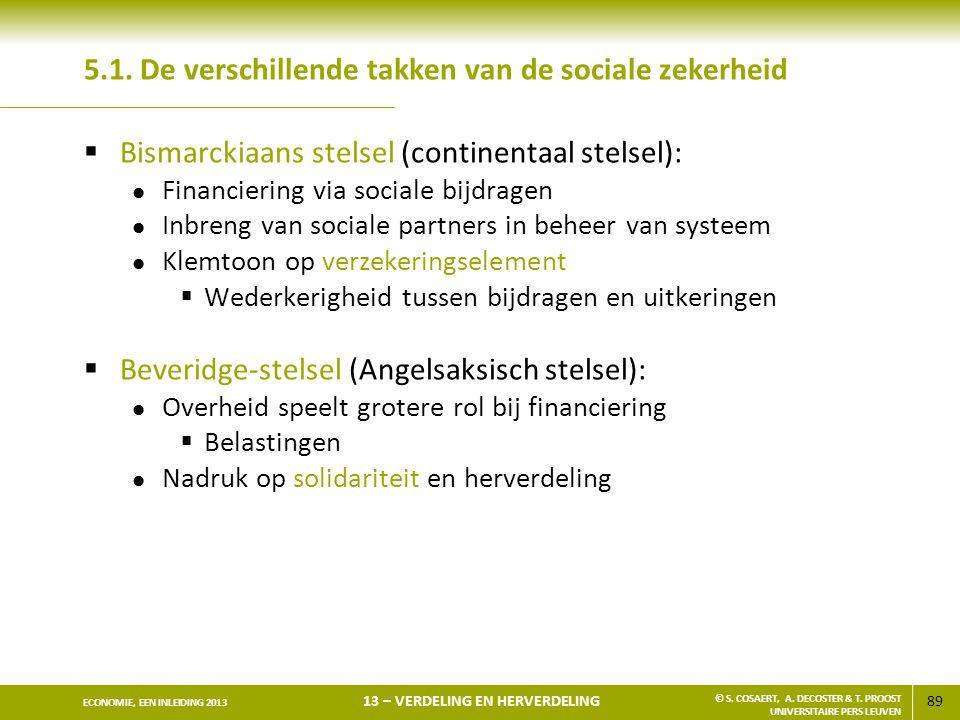 5.1. De verschillende takken van de sociale zekerheid