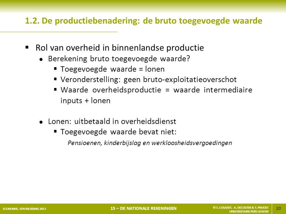 1.2. De productiebenadering: de bruto toegevoegde waarde