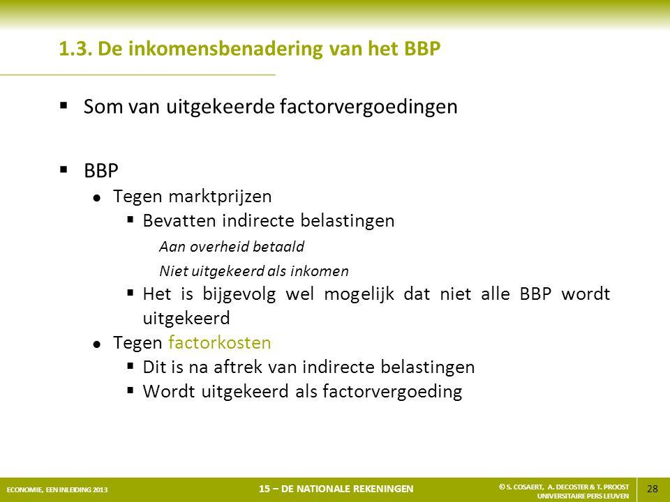 1.3. De inkomensbenadering van het BBP