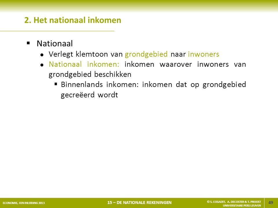 2. Het nationaal inkomen Nationaal