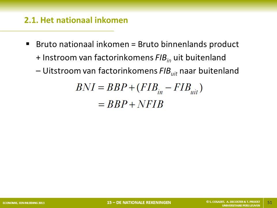 2.1. Het nationaal inkomen Bruto nationaal inkomen = Bruto binnenlands product. + Instroom van factorinkomens FIBin uit buitenland.