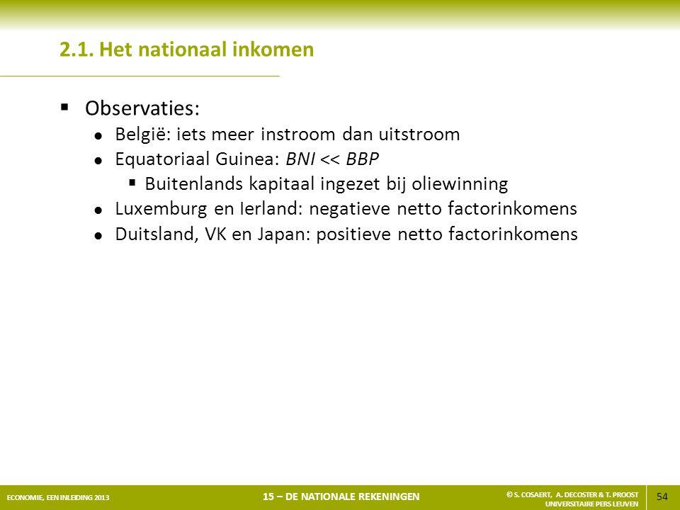2.1. Het nationaal inkomen Observaties: