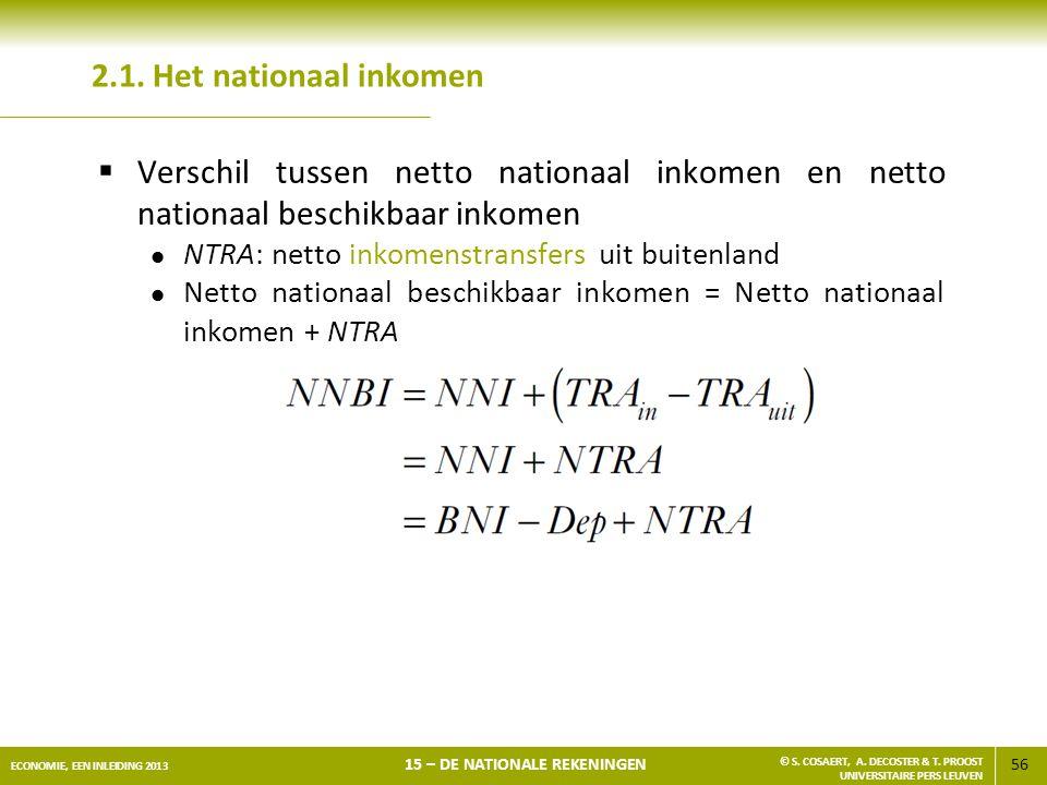 2.1. Het nationaal inkomen Verschil tussen netto nationaal inkomen en netto nationaal beschikbaar inkomen.