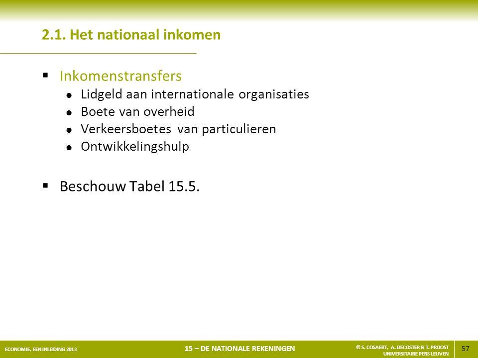 2.1. Het nationaal inkomen Inkomenstransfers Beschouw Tabel 15.5.