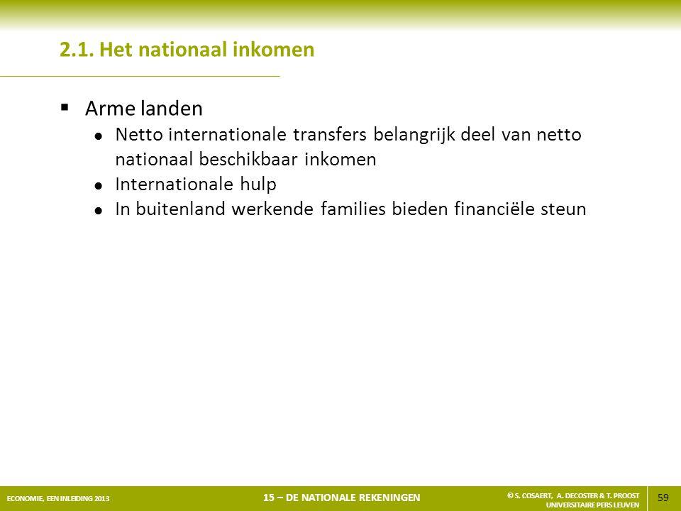 2.1. Het nationaal inkomen Arme landen