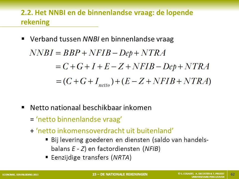 2.2. Het NNBI en de binnenlandse vraag: de lopende rekening