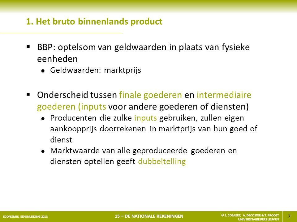 1. Het bruto binnenlands product