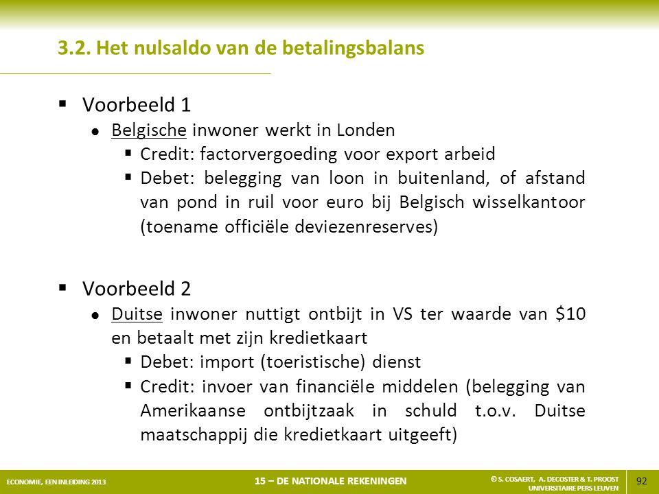 3.2. Het nulsaldo van de betalingsbalans