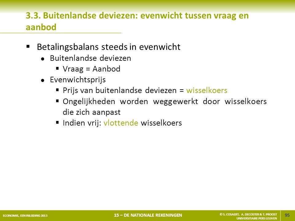 3.3. Buitenlandse deviezen: evenwicht tussen vraag en aanbod