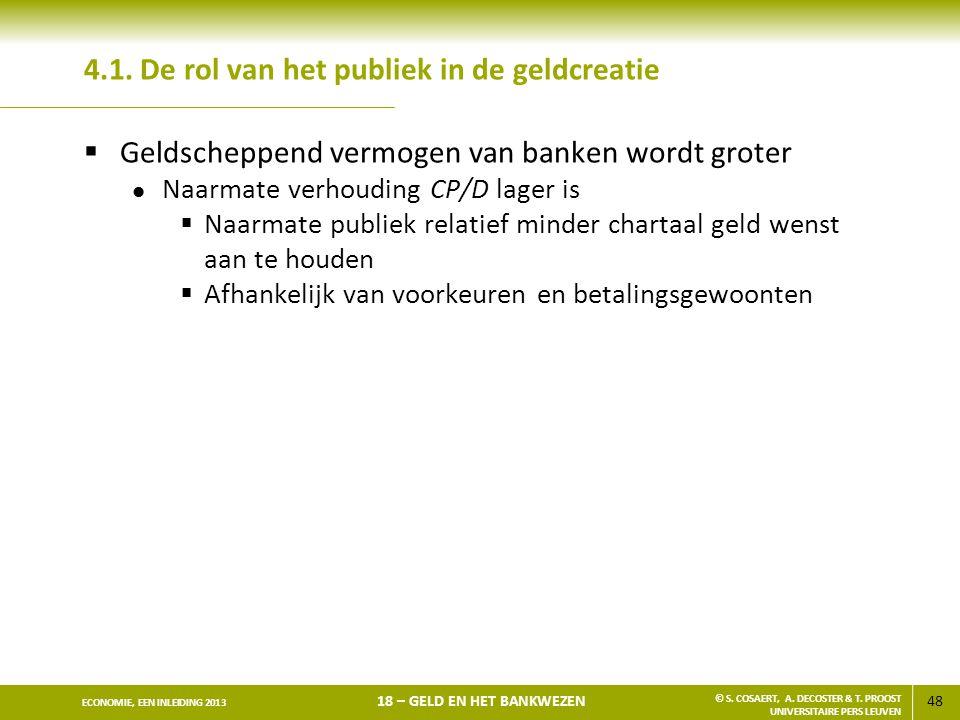 4.1. De rol van het publiek in de geldcreatie
